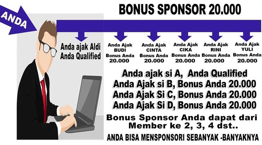 bonus sponsor