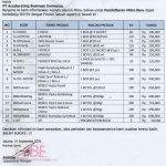Produk Satuan untuk Pendaftaran Mitra Baru ABE